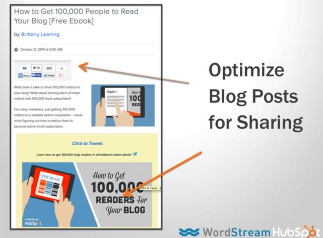 optimize blogs for social sharing