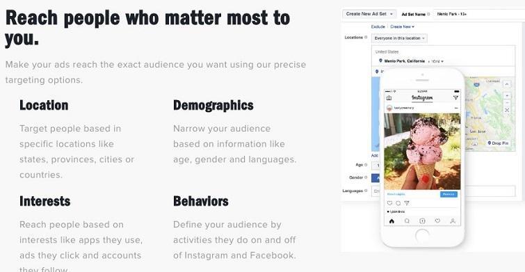 Instagram ads targeting options
