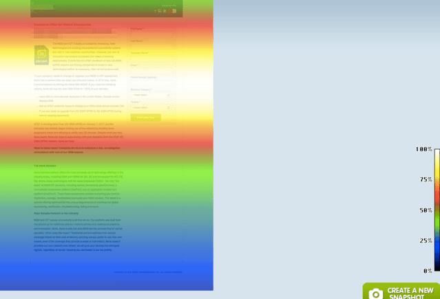 Landing page mistakes heatmap