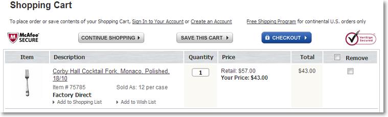 Landing page optimization myths shopping cart abandonment save cart