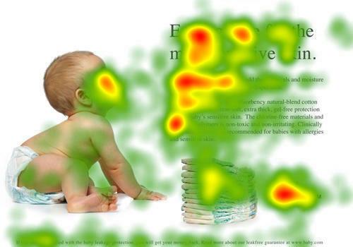 Marketing analysis tools CrazyEgg