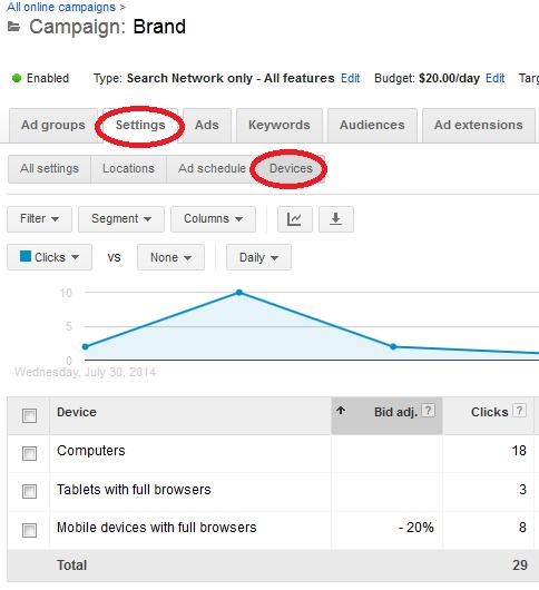 adwords mobile ad strategies