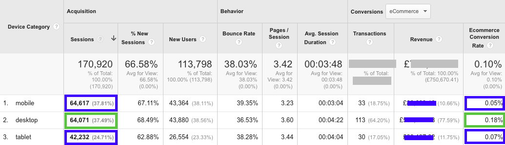mobile testing analytics