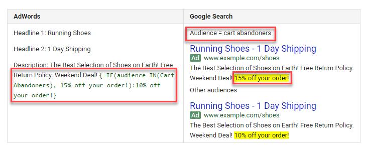 nurture adwords if function audience