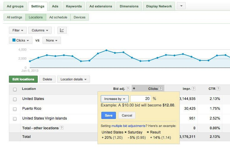 Online advertising costs enhanced campaign bid adjustment device targeting AdWords