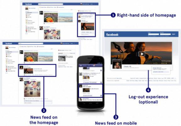 Online advertising costs Facebook Ads concept illustration