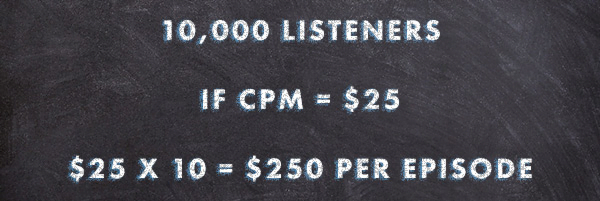 podcast ad cost breakdown