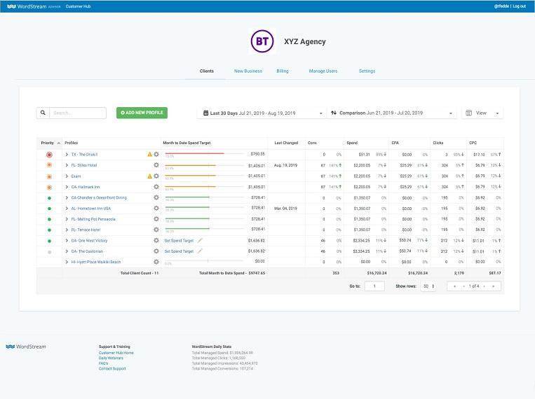 WordStream Advisor for Agencies priority view