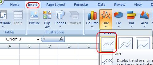 Insert Line Graph