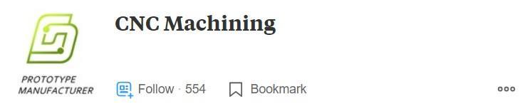 Quora Ads audience CNC Matching