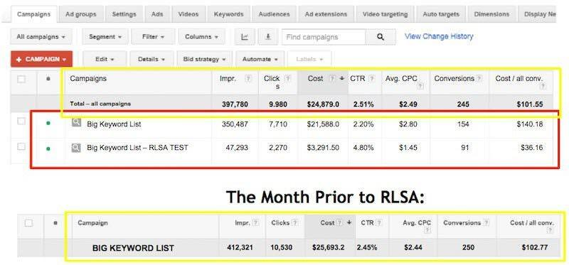 RLSA Example