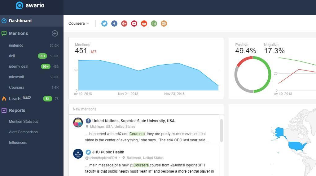 social media marketing tools Awario