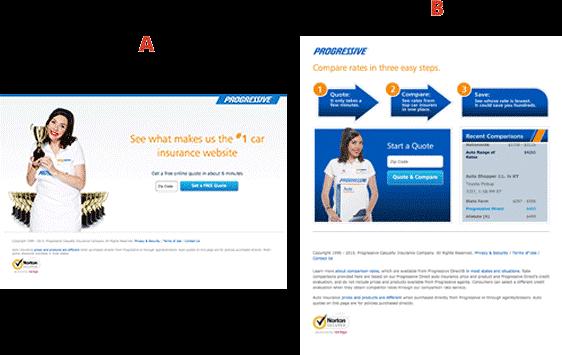 Split test Progressive Insurance landing pages