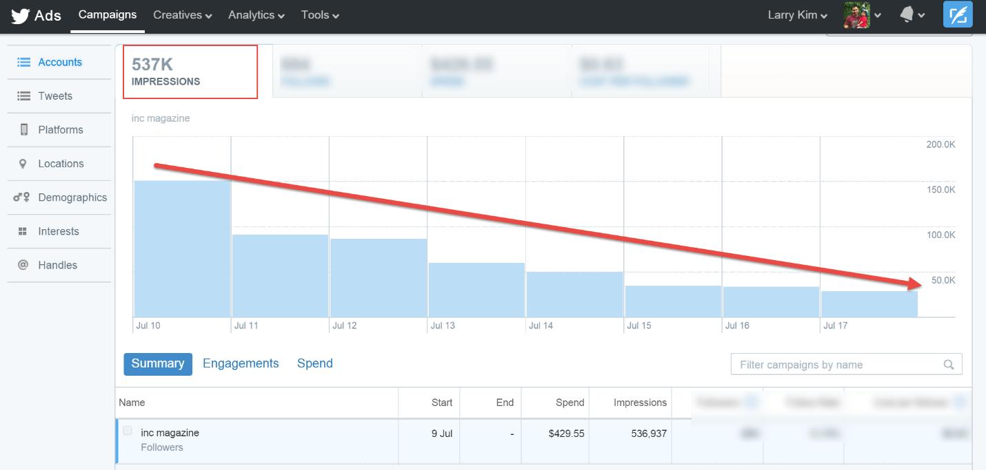 Twitter Quality Score impressions