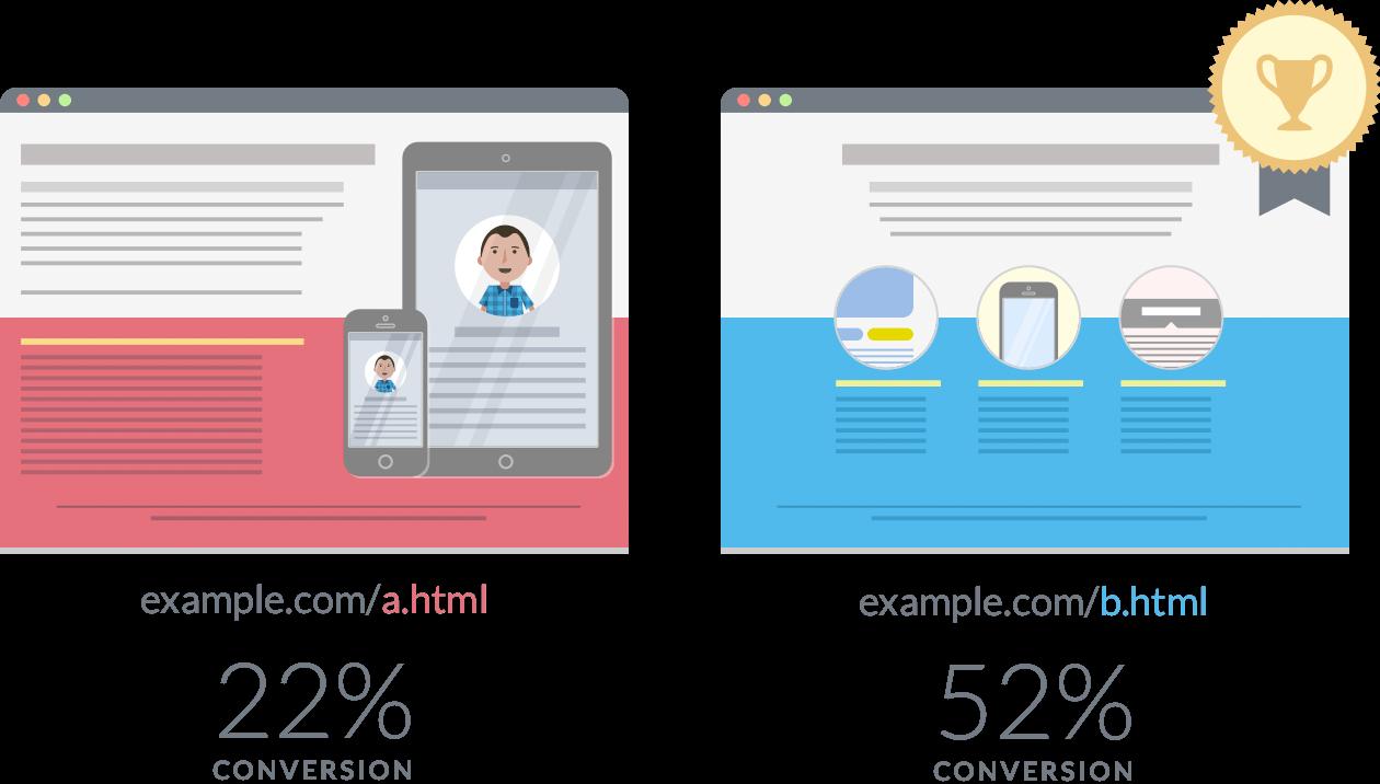 Website copy A/B test concept
