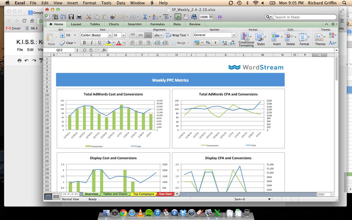 Weekly PPC Metrics