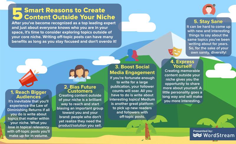 Create Content Outside Your Niche
