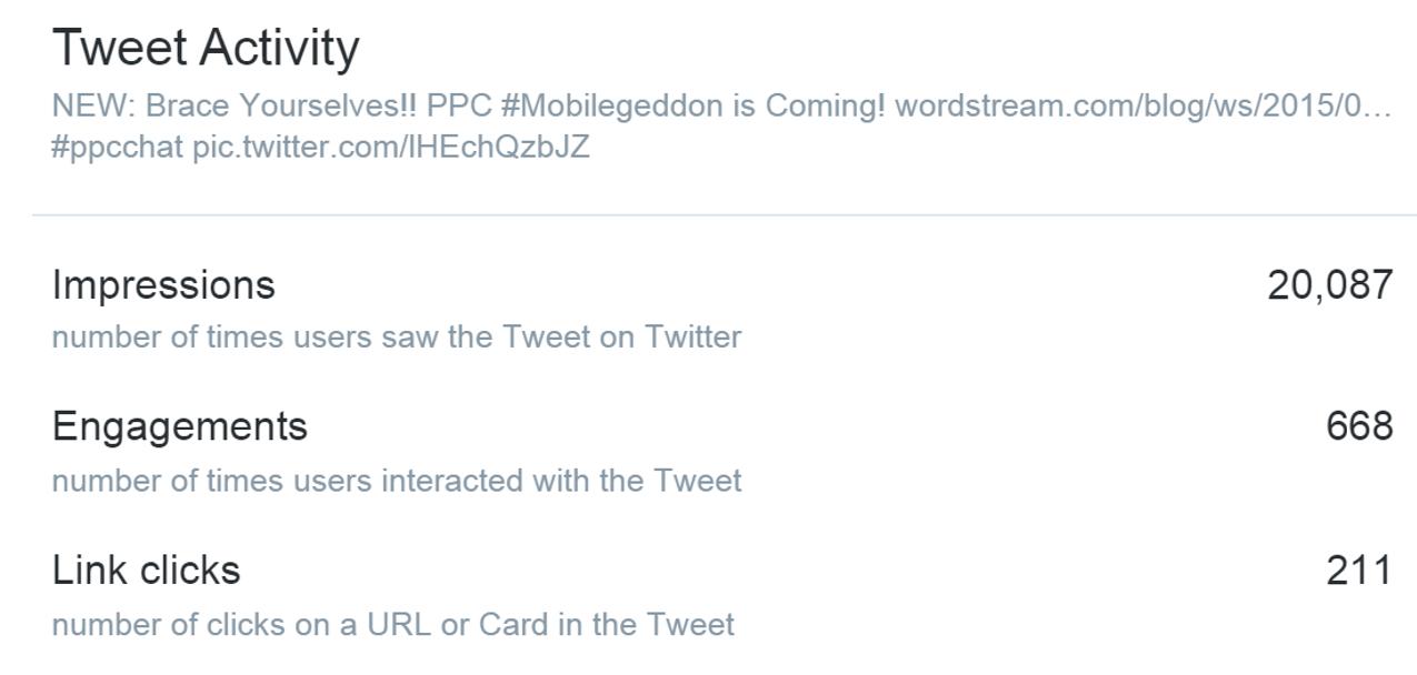 tweet activity hashtags