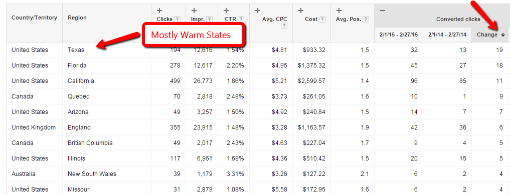 winter storm ppc performance
