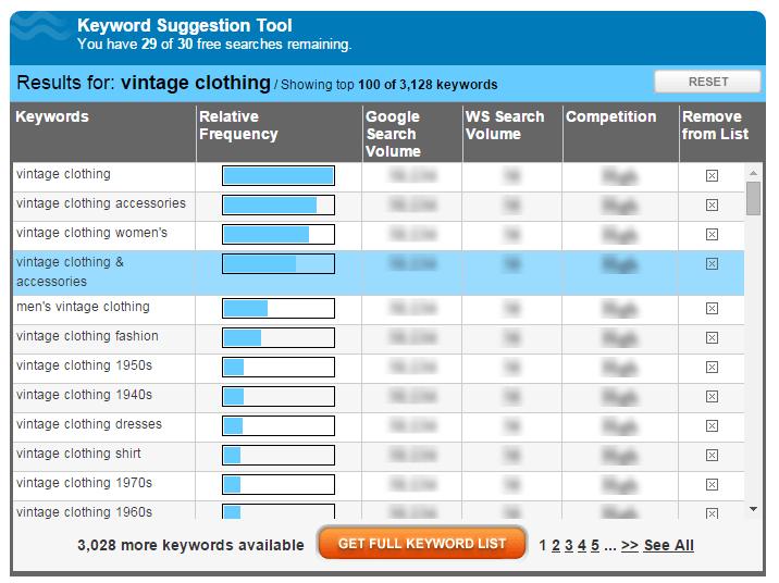 Pay Per Click Campaign WordStream Free Keyword Tool