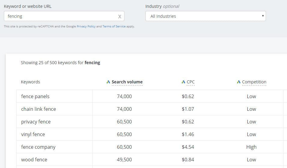 How to Use Google Ads Keyword Tool