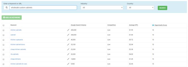 wordstream free keyword tool traffic estimator