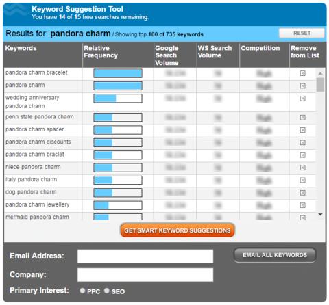 web advertising keyword suggestion tool