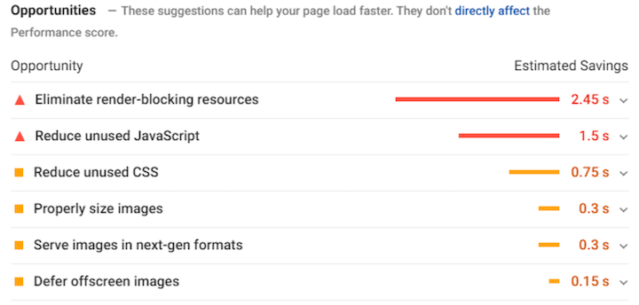 google algorithm updates 2021 - core web vitals report sample