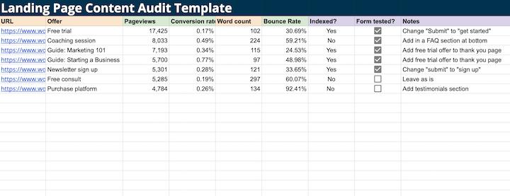 landing page content audit template