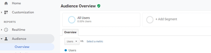 seo metrics—audience overview tab in google analytics