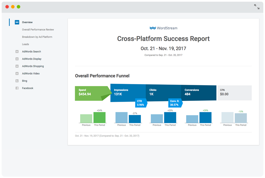 Cross-Platform Success Report